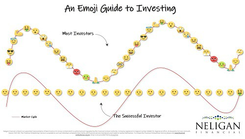 An Emoji Guide to Investing 500px